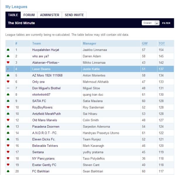 top 20 week 2