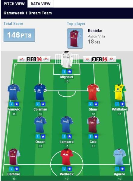 week 1 dream team