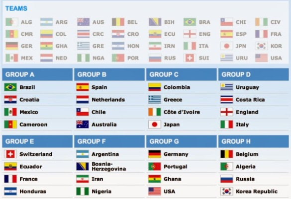 sportsbook create account world cup 2018 bracket